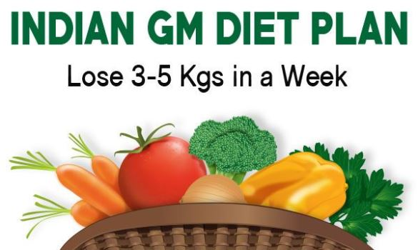 General Motors Weight Lose Diet Plan in hindi
